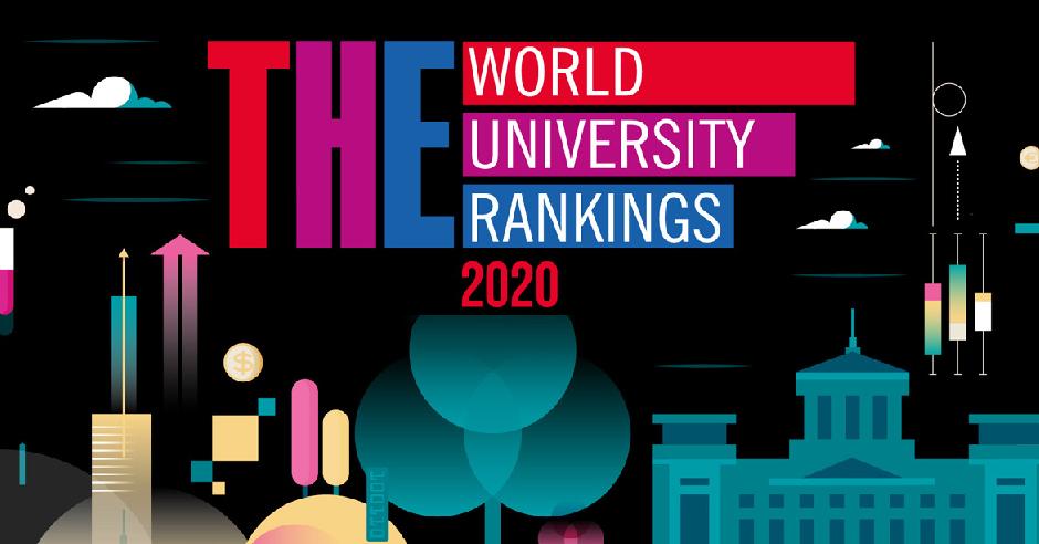 bảng xếp hạng Times Higher Education 2020 của các trường Đại học ở Hà Lan