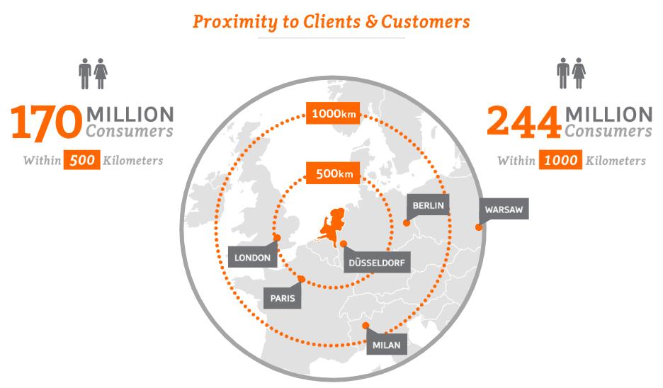 cơ hội của ngành logistics tại Hà Lan