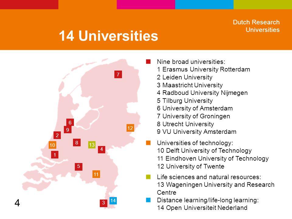 Danh sách các trường nghiên cứu tại Hà lan