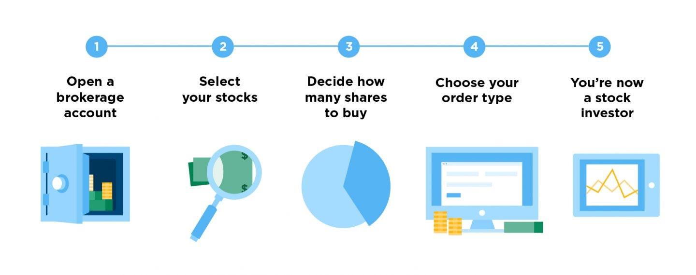 cơ hội ngành tài chính