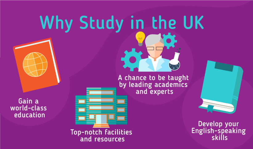 Reasons-why-you-should-study-in-uk