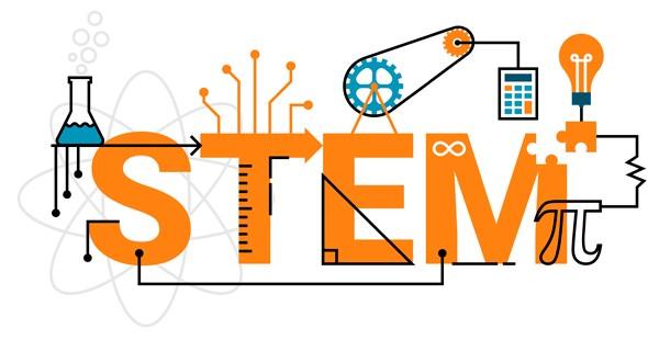 Giáo dục khối ngành STEM tại Mỹ